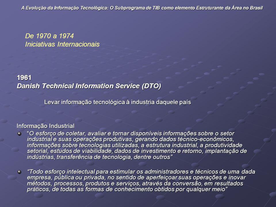 1961 Danish Technical Information Service (DTO) Levar informação tecnológica à industria daquele país Informação Industrial O esforço de coletar, aval