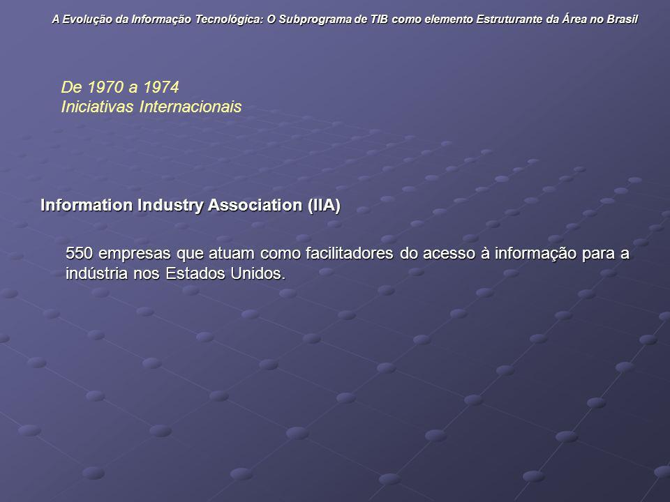 Information Industry Association (IIA) 550 empresas que atuam como facilitadores do acesso à informação para a indústria nos Estados Unidos. A Evoluçã