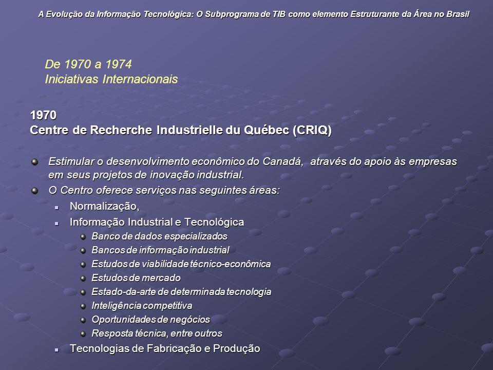 1970 Centre de Recherche Industrielle du Québec (CRIQ) Estimular o desenvolvimento econômico do Canadá, através do apoio às empresas em seus projetos
