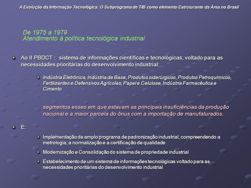 Ao II PBDCT : sistema de informações científicas e tecnológicas, voltado para as necessidades prioritárias do desenvolvimento industrial: Indústria El