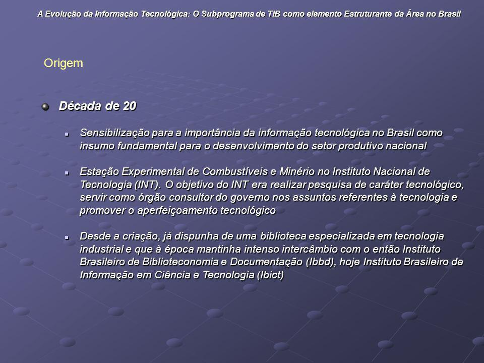 Década de 20 Sensibilização para a importância da informação tecnológica no Brasil como insumo fundamental para o desenvolvimento do setor produtivo n