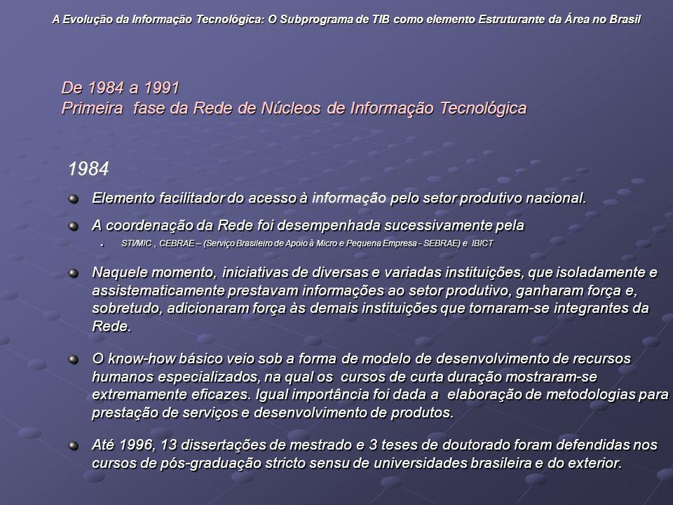 1984 Elemento facilitador do acesso à pelo setor produtivo nacional. Elemento facilitador do acesso à informação pelo setor produtivo nacional. A coor
