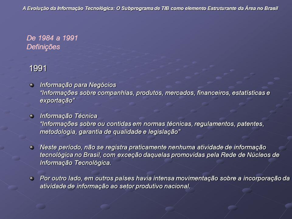1991 Informação para Negócios Informações sobre companhias, produtos, mercados, financeiros, estatísticas e exportação Informação Técnica Informações