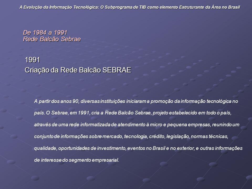 1991 Criação da Rede Balcão SEBRAE A partir dos anos 90, diversas instituições iniciaram a promoção da informação tecnológica no país. O Sebrae, em 19