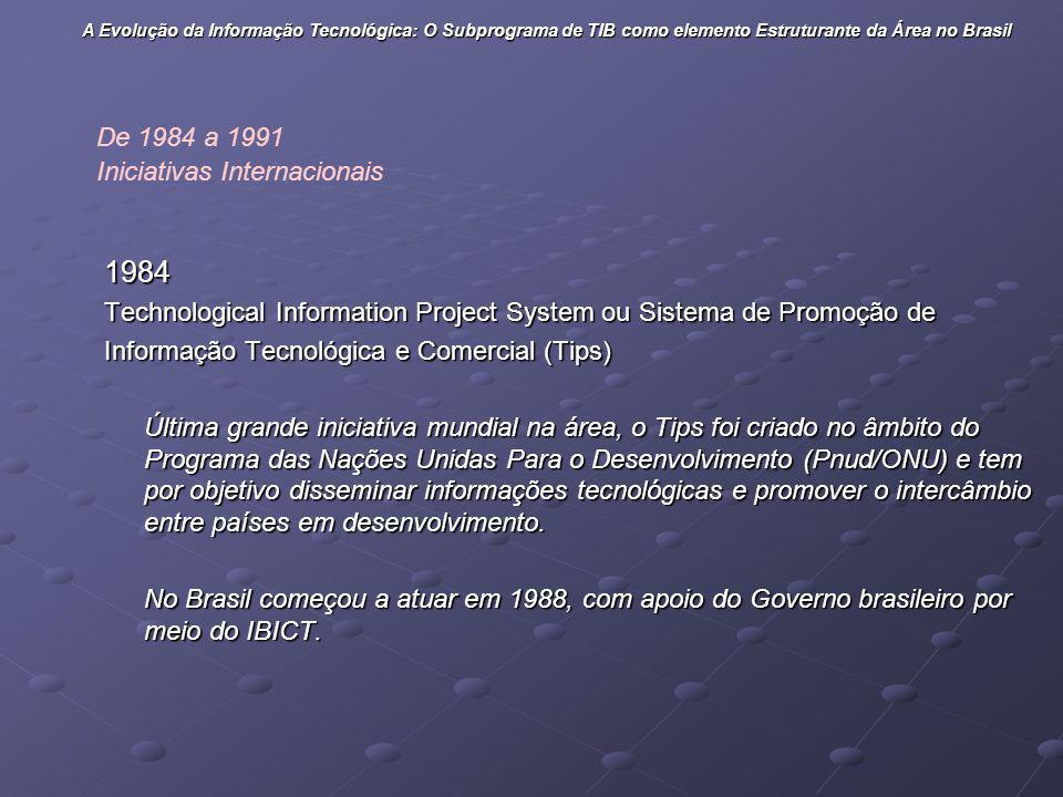 1984 Technological Information Project System ou Sistema de Promoção de Informação Tecnológica e Comercial (Tips) Última grande iniciativa mundial na