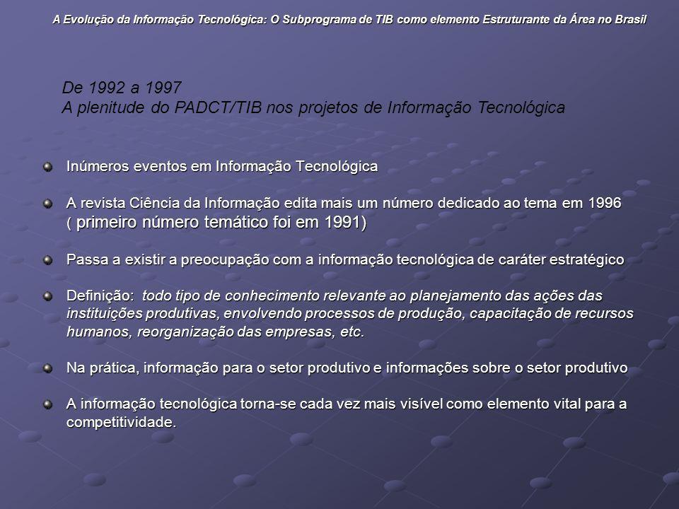 Inúmeros eventos em Informação Tecnológica A revista Ciência da Informação edita mais um número dedicado ao tema em 1996 ( primeiro número temático fo