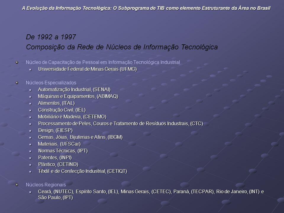 Núcleo de Capacitação de Pessoal em Informação Tecnológica Industrial Universidade Federal de Minas Gerais (UFMG) Universidade Federal de Minas Gerais