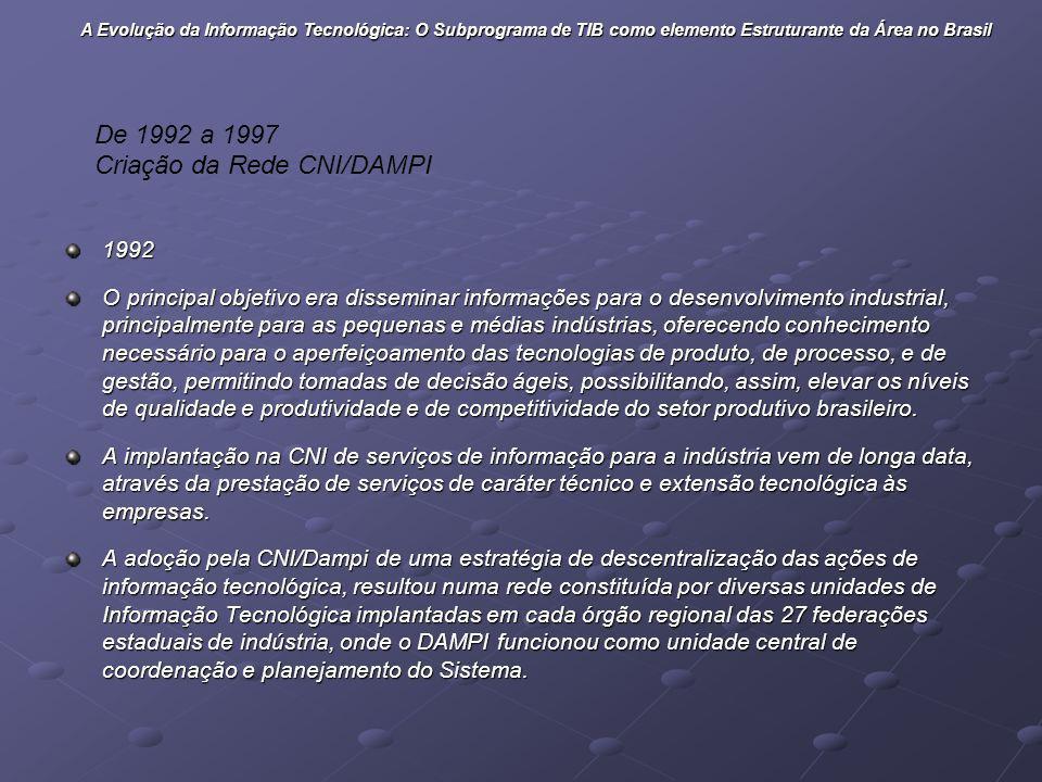 1992 O principal objetivo era disseminar informações para o desenvolvimento industrial, principalmente para as pequenas e médias indústrias, oferecend