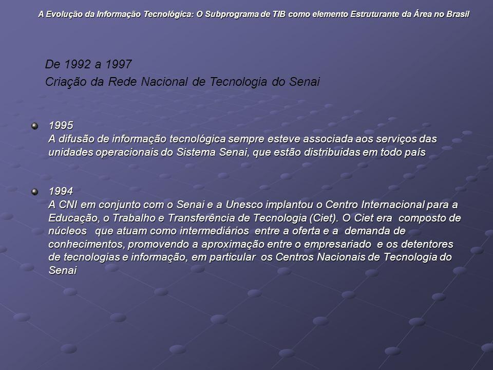 1995 A difusão de informação tecnológica sempre esteve associada aos serviços das unidades operacionais do Sistema Senai, que estão distribuidas em to