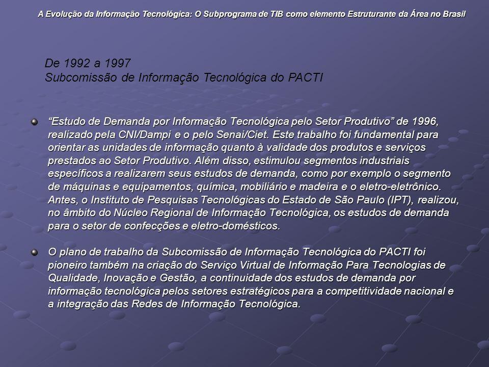 Estudo de Demanda por Informação Tecnológica pelo Setor Produtivo de 1996, realizado pela CNI/Dampi e o pelo Senai/Ciet. Este trabalho foi fundamental