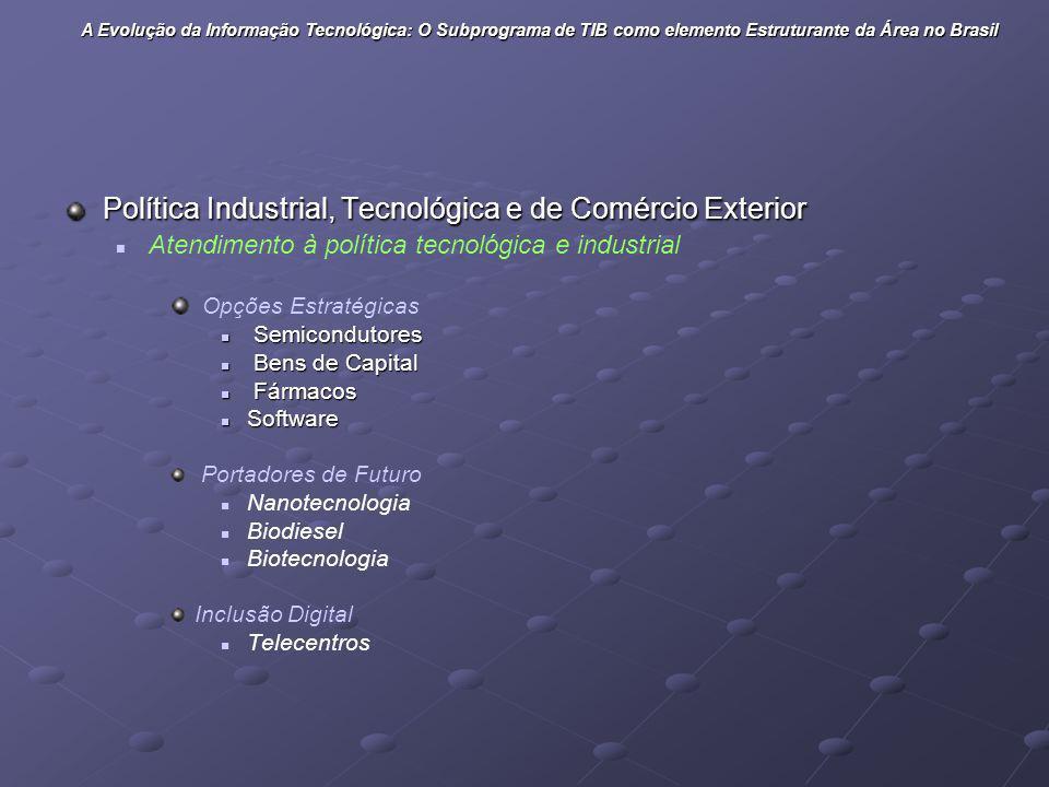 Política Industrial, Tecnológica e de Comércio Exterior Atendimento à política tecnológica e industrial Opções Estratégicas Semicondutores Semiconduto