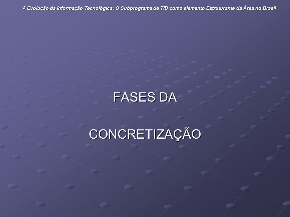 FASES DA CONCRETIZAÇÃO A Evolução da Informação Tecnológica: O Subprograma de TIB como elemento Estruturante da Área no Brasil