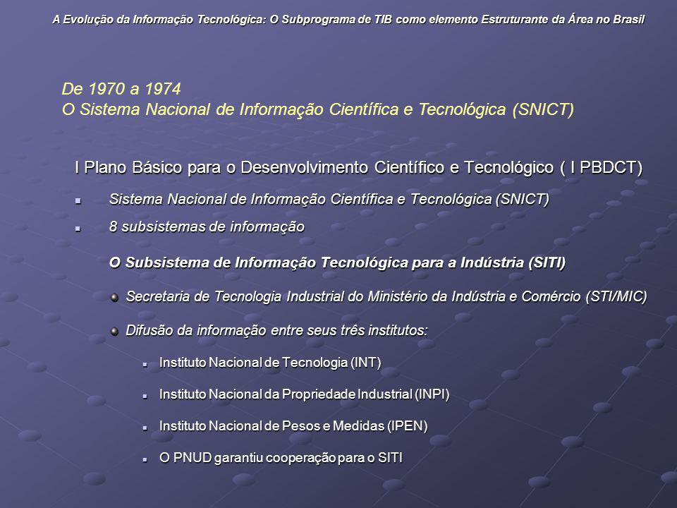 I Plano Básico para o Desenvolvimento Científico e Tecnológico ( I PBDCT) Sistema Nacional de Informação Científica e Tecnológica (SNICT) Sistema Naci
