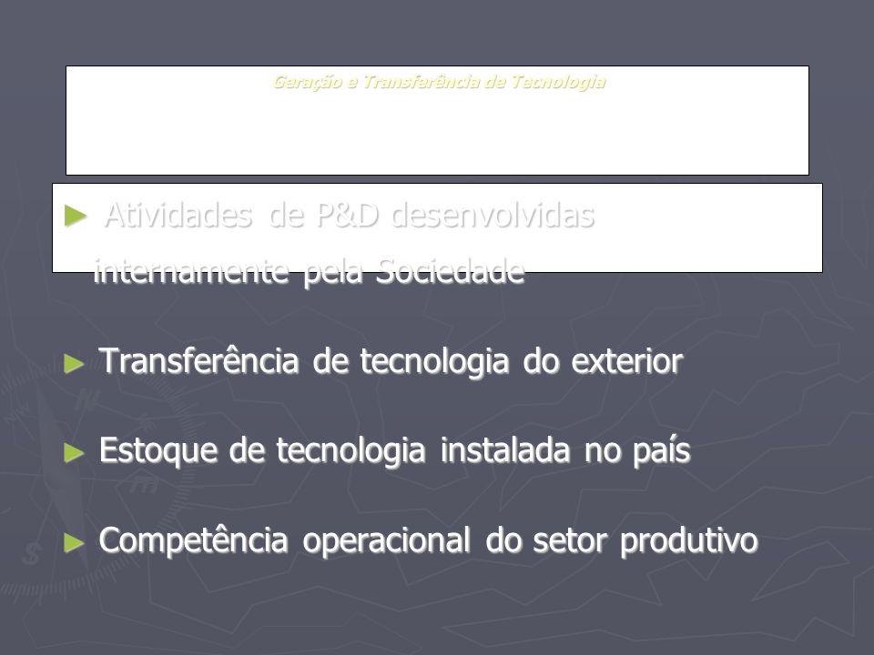 Geração e Transferência de Tecnologia Atividades de P&D desenvolvidas internamente pela Sociedade Atividades de P&D desenvolvidas internamente pela So