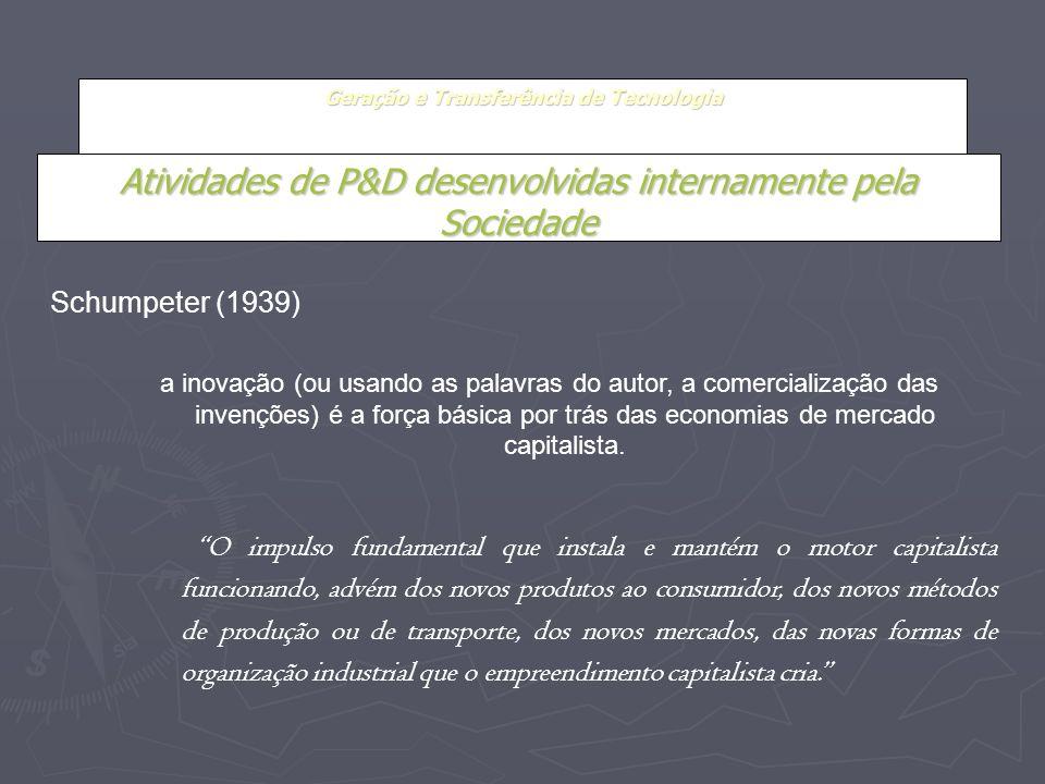 Geração e Transferência de Tecnologia Atividades de P&D desenvolvidas internamente pela Sociedade Schumpeter (1939) a inovação (ou usando as palavras
