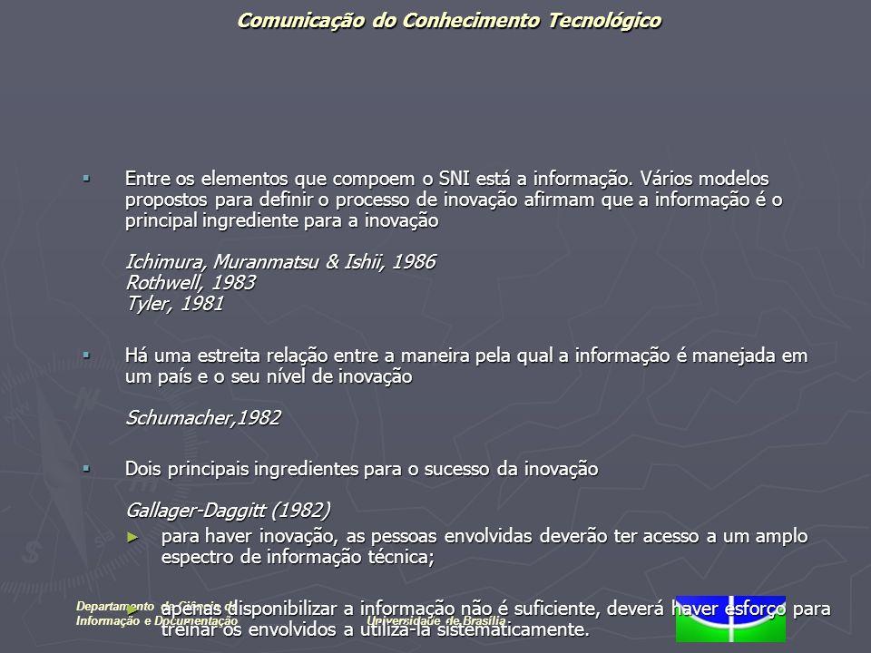 Comunicação do Conhecimento Tecnológico Departamento de Ciência da Informação e DocumentaçãoUniversidade de Brasília Entre os elementos que compoem o