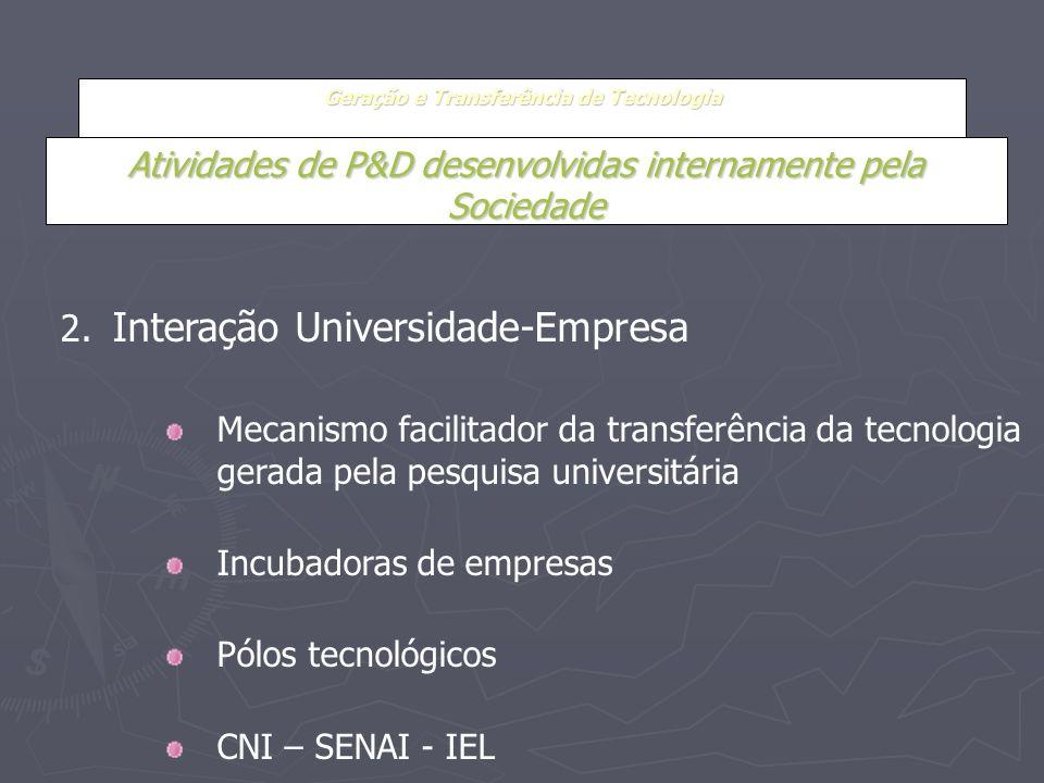 Geração e Transferência de Tecnologia Atividades de P&D desenvolvidas internamente pela Sociedade 2. Interação Universidade-Empresa Mecanismo facilita