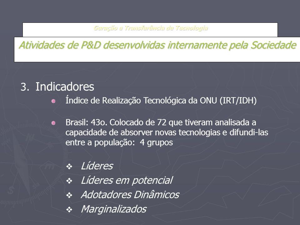 Geração e Transferência de Tecnologia Atividades de P&D desenvolvidas internamente pela Sociedade 3. Indicadores Índice de Realização Tecnológica da O