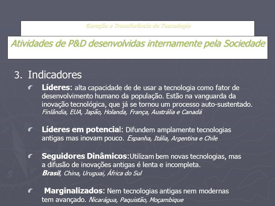 Geração e Transferência de Tecnologia Atividades de P&D desenvolvidas internamente pela Sociedade 3. Indicadores Líderes: alta capacidade de de usar a