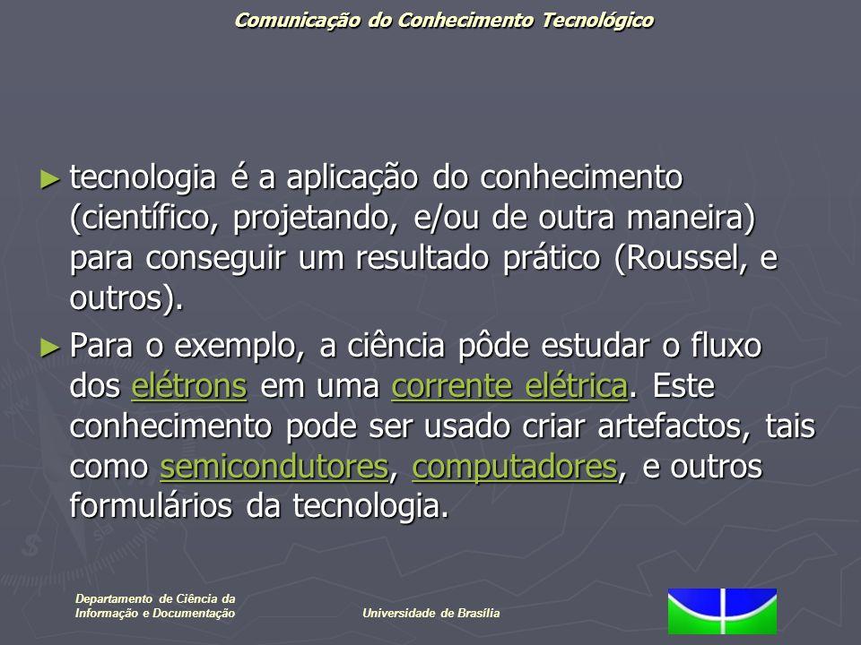 Comunicação do Conhecimento Tecnológico Departamento de Ciência da Informação e DocumentaçãoUniversidade de Brasília Gestão da Garantia da Qualidade Gestão da Inovação Gestão Sistêmica para a Competitividade Certificação Metrologia Certificação Propriedade Informação Industrial Tecnológica Gestão Estratégica
