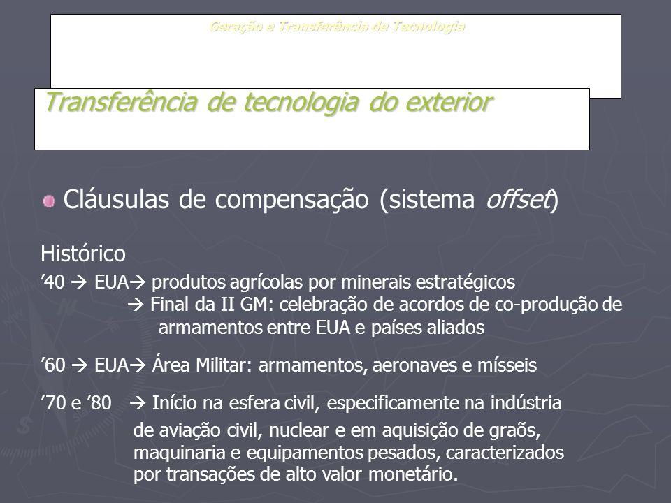 Geração e Transferência de Tecnologia Transferência de tecnologia do exterior Cláusulas de compensação (sistema offset) Histórico 40 EUA produtos agrí
