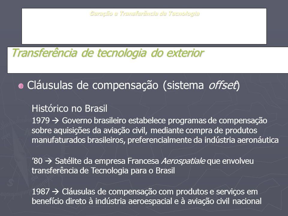 Geração e Transferência de Tecnologia Transferência de tecnologia do exterior Cláusulas de compensação (sistema offset) Histórico no Brasil 1979 Gover