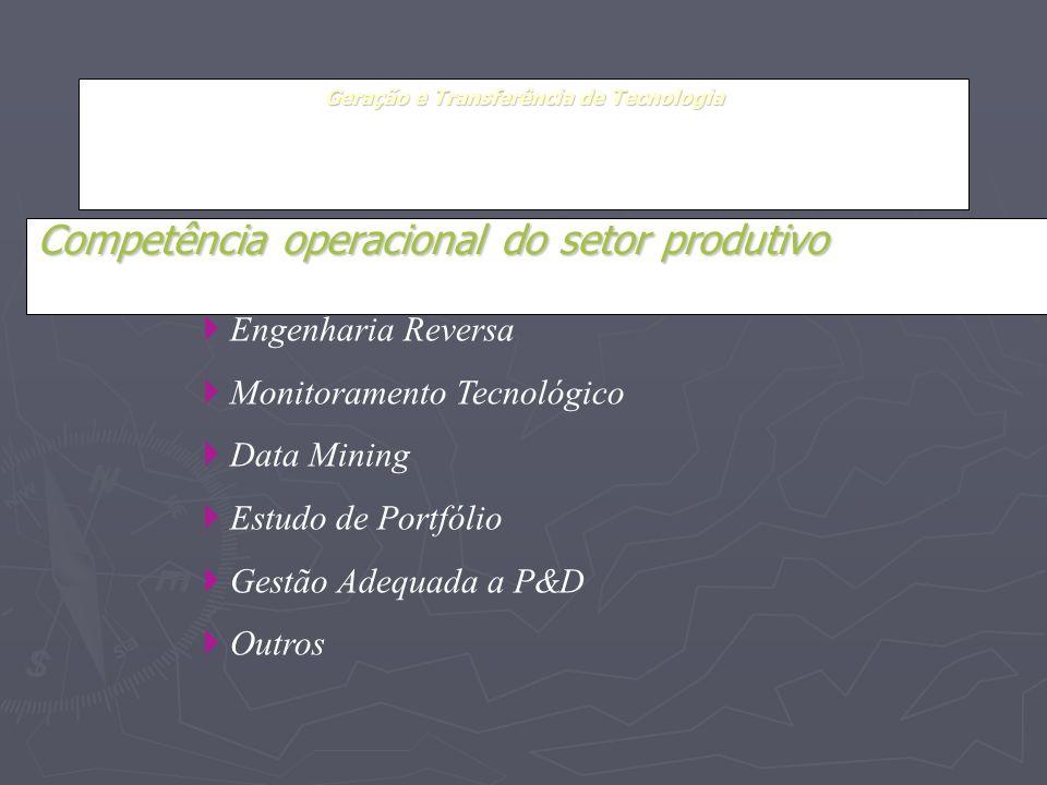 Geração e Transferência de Tecnologia Competência operacional do setor produtivo Engenharia Reversa Monitoramento Tecnológico Data Mining Estudo de Po