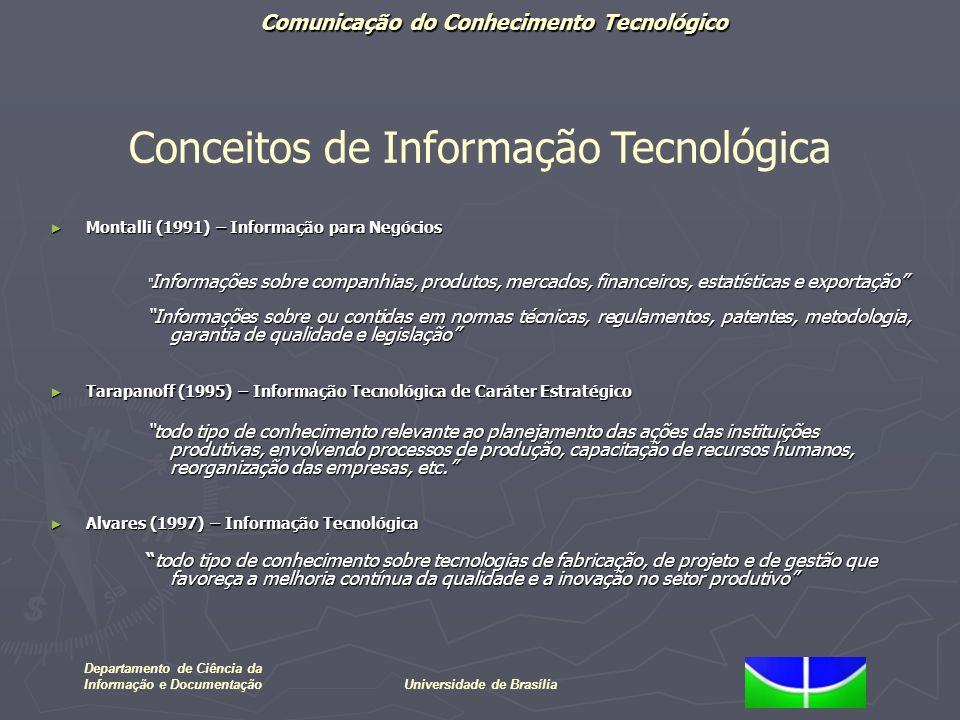 Comunicação do Conhecimento Tecnológico Departamento de Ciência da Informação e DocumentaçãoUniversidade de Brasília Montalli (1991) – Informação para