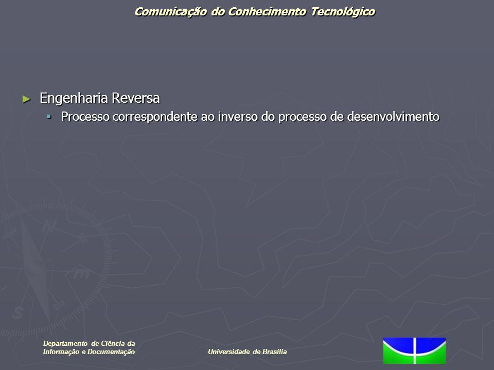 Comunicação do Conhecimento Tecnológico Departamento de Ciência da Informação e DocumentaçãoUniversidade de Brasília Engenharia Reversa Engenharia Rev