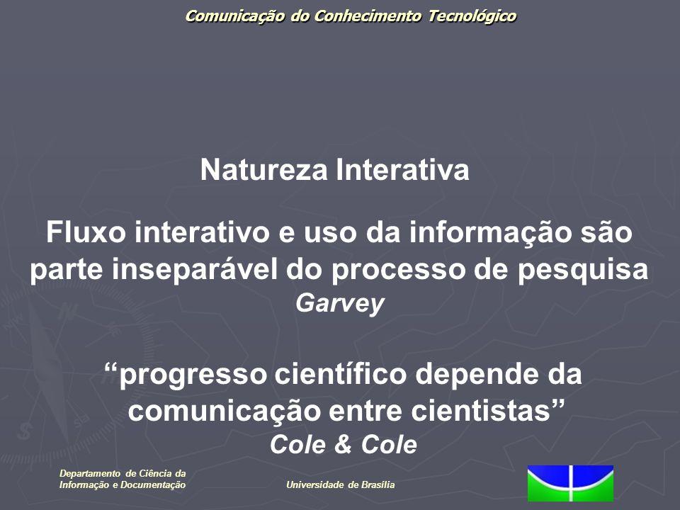 Comunicação do Conhecimento Tecnológico Departamento de Ciência da Informação e DocumentaçãoUniversidade de Brasília Natureza Interativa Fluxo interat