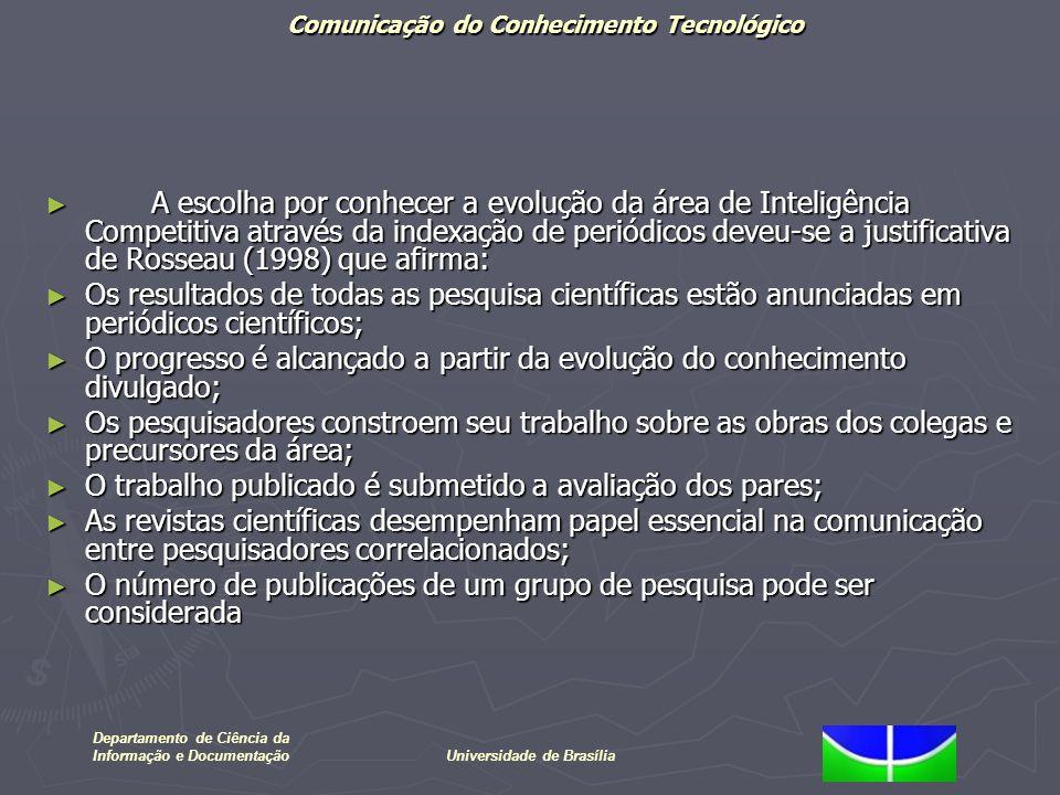 Comunicação do Conhecimento Tecnológico Departamento de Ciência da Informação e DocumentaçãoUniversidade de Brasília A escolha por conhecer a evolução