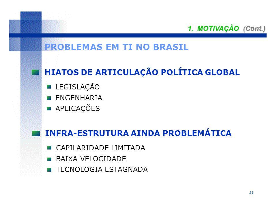 11 1. MOTIVAÇÃO (Cont.) PROBLEMAS EM TI NO BRASIL HIATOS DE ARTICULAÇÃO POLÍTICA GLOBAL LEGISLAÇÃO ENGENHARIA APLICAÇÕES INFRA-ESTRUTURA AINDA PROBLEM