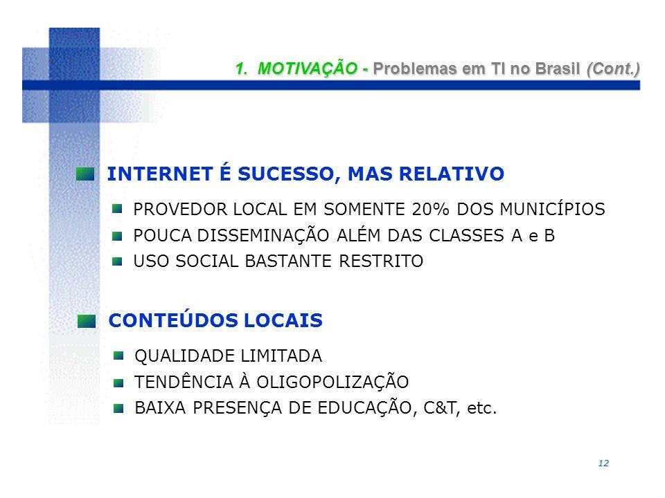 12 1. MOTIVAÇÃO - Problemas em TI no Brasil (Cont.) INTERNET É SUCESSO, MAS RELATIVO PROVEDOR LOCAL EM SOMENTE 20% DOS MUNICÍPIOS POUCA DISSEMINAÇÃO A