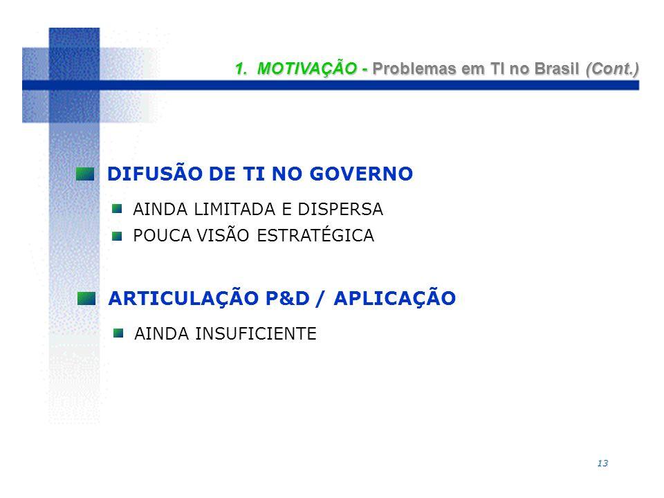 13 1. MOTIVAÇÃO - Problemas em TI no Brasil (Cont.) DIFUSÃO DE TI NO GOVERNO AINDA LIMITADA E DISPERSA POUCA VISÃO ESTRATÉGICA ARTICULAÇÃO P&D / APLIC