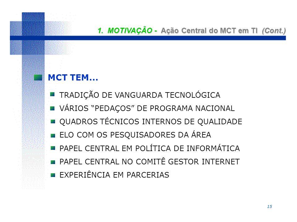 15 1. MOTIVAÇÃO - Ação Central do MCT em TI (Cont.) MCT TEM... TRADIÇÃO DE VANGUARDA TECNOLÓGICA VÁRIOS PEDAÇOS DE PROGRAMA NACIONAL QUADROS TÉCNICOS