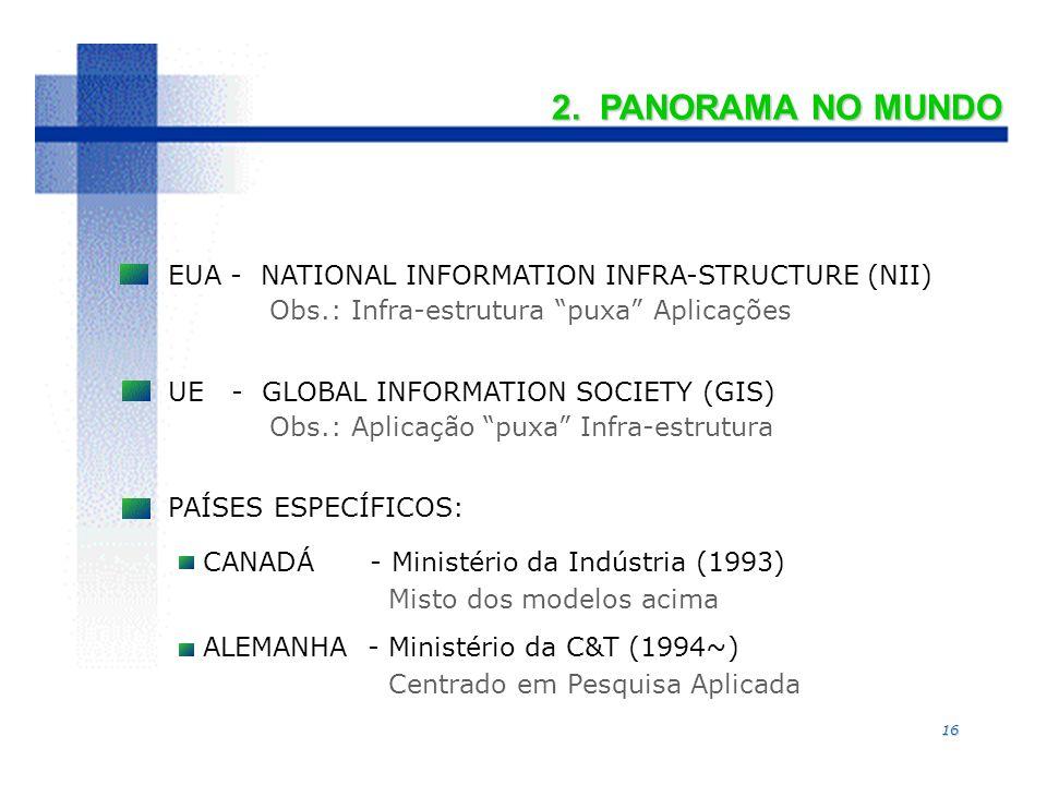 16 2. PANORAMA NO MUNDO CANADÁ - Ministério da Indústria (1993) Misto dos modelos acima ALEMANHA - Ministério da C&T (1994~) Centrado em Pesquisa Apli