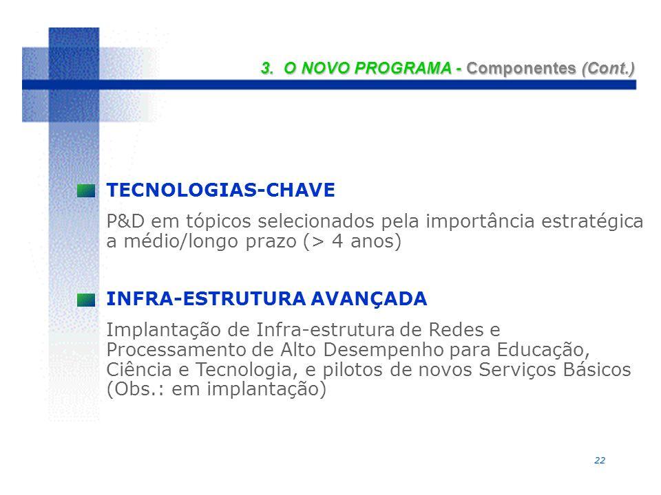22 3. O NOVO PROGRAMA - Componentes (Cont.) TECNOLOGIAS-CHAVE P&D em tópicos selecionados pela importância estratégica a médio/longo prazo (> 4 anos)