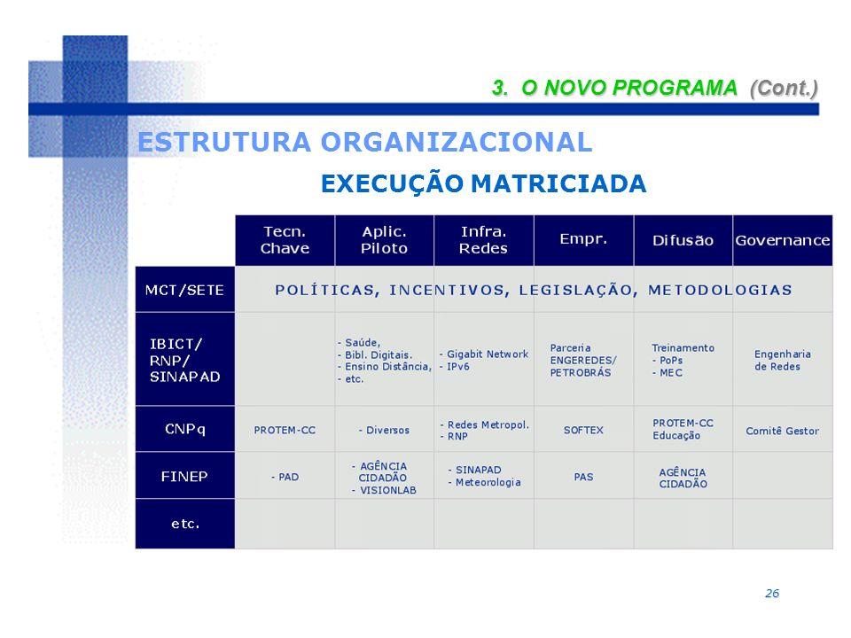 26 ESTRUTURA ORGANIZACIONAL EXECUÇÃO MATRICIADA 3. O NOVO PROGRAMA (Cont.)