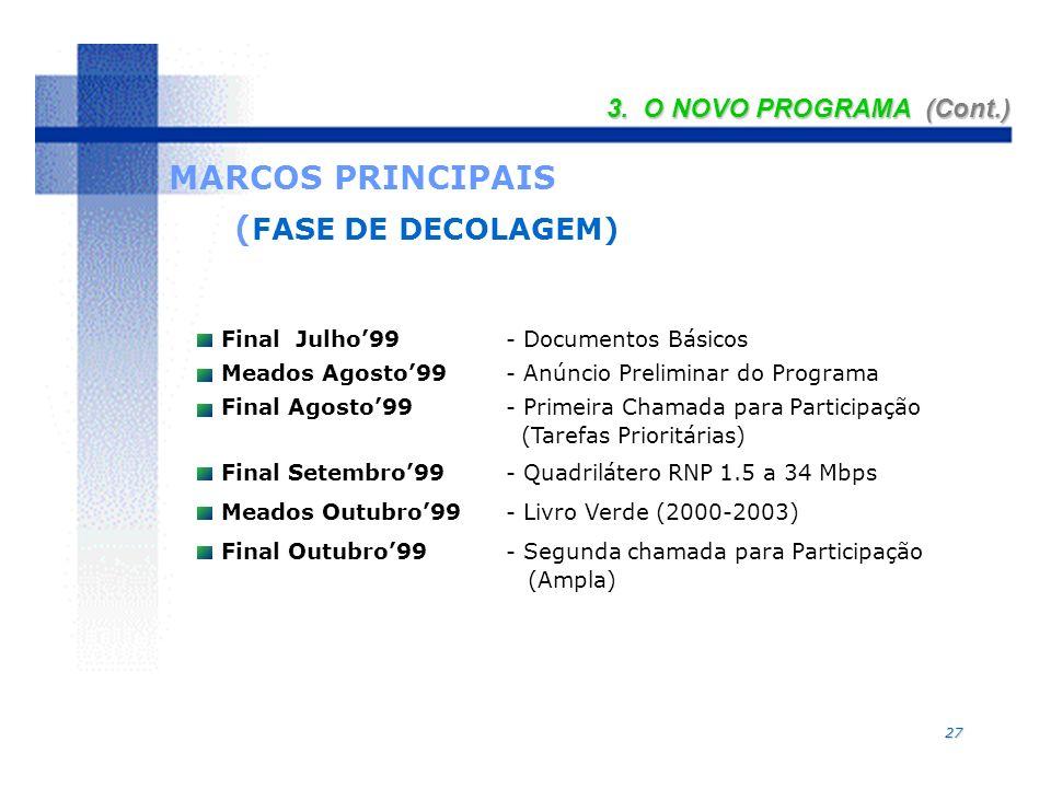 27 MARCOS PRINCIPAIS ( FASE DE DECOLAGEM) Final Julho99 - Documentos Básicos Meados Agosto99 - Anúncio Preliminar do Programa Final Agosto99- Primeira Chamada para Participação (Tarefas Prioritárias) Final Setembro99- Quadrilátero RNP 1.5 a 34 Mbps Meados Outubro99- Livro Verde (2000-2003) Final Outubro99- Segunda chamada para Participação (Ampla) 3.