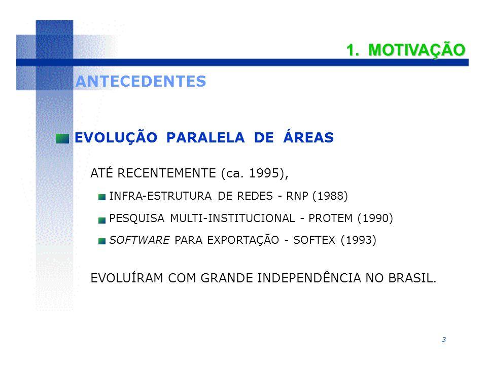 3 ANTECEDENTES ATÉ RECENTEMENTE (ca. 1995), INFRA-ESTRUTURA DE REDES - RNP (1988) PESQUISA MULTI-INSTITUCIONAL - PROTEM (1990) SOFTWARE PARA EXPORTAÇÃ