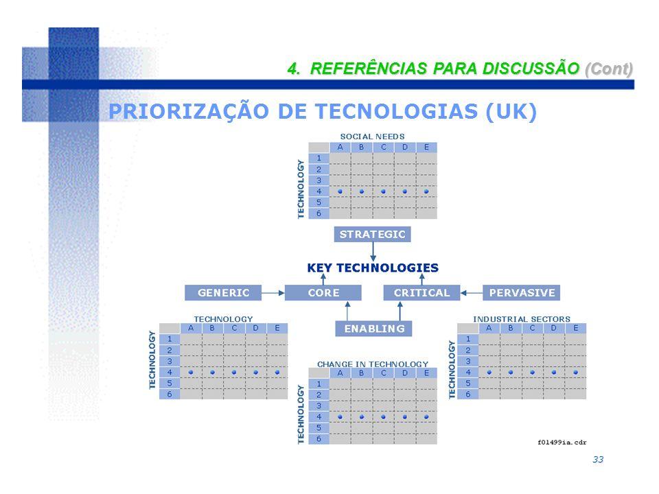 33 PRIORIZAÇÃO DE TECNOLOGIAS (UK) 4. REFERÊNCIAS PARA DISCUSSÃO (Cont)