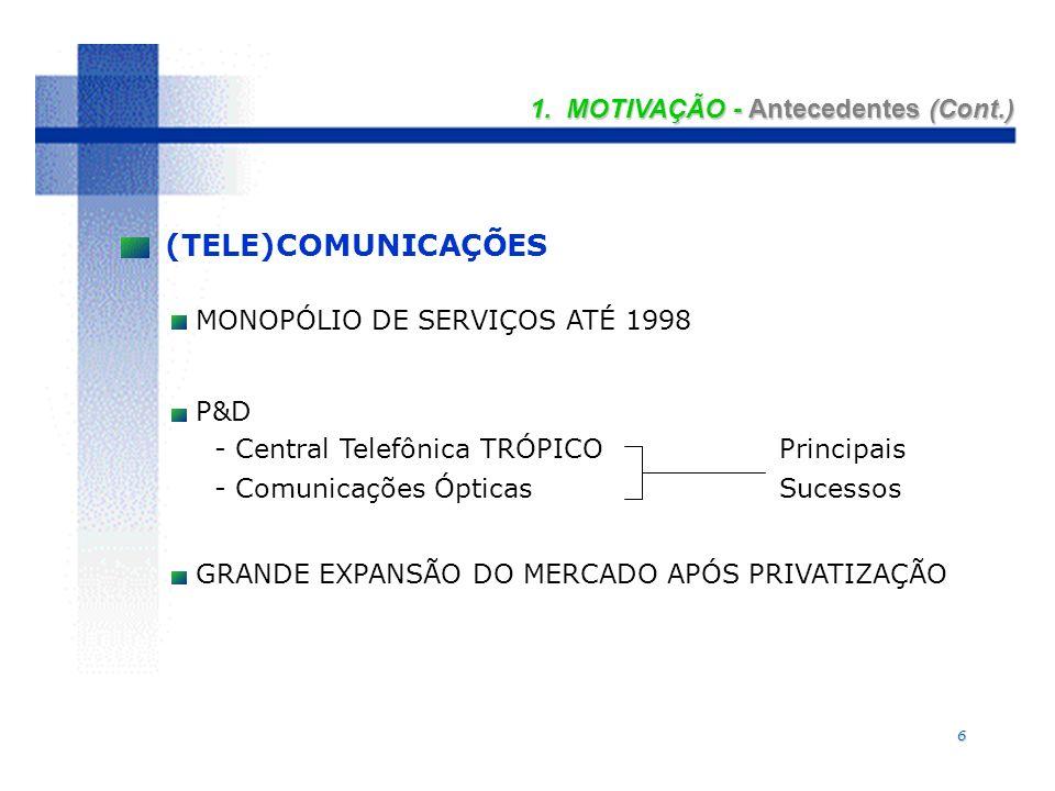 6 1. MOTIVAÇÃO - Antecedentes (Cont.) (TELE)COMUNICAÇÕES MONOPÓLIO DE SERVIÇOS ATÉ 1998 P&D - Central Telefônica TRÓPICO Principais - Comunicações Ópt