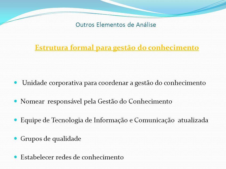 Outros Elementos de Análise Estrutura formal para gestão do conhecimento Unidade corporativa para coordenar a gestão do conhecimento Nomear responsáve