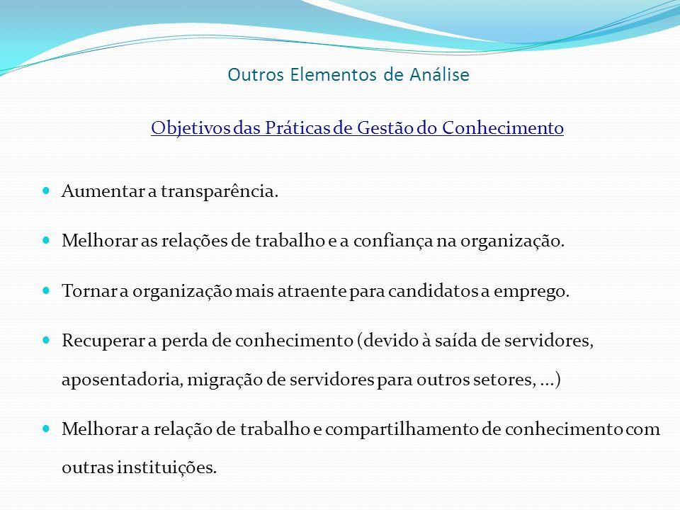 Outros Elementos de Análise Objetivos das Práticas de Gestão do Conhecimento Aumentar a transparência. Melhorar as relações de trabalho e a confiança