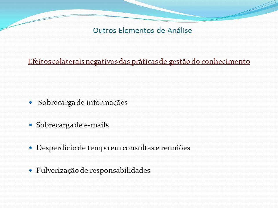 Outros Elementos de Análise Efeitos colaterais negativos das práticas de gestão do conhecimento Sobrecarga de informações Sobrecarga de e-mails Desper