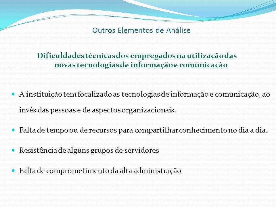 Outros Elementos de Análise Dificuldades técnicas dos empregados na utilização das novas tecnologias de informação e comunicação A instituição tem foc
