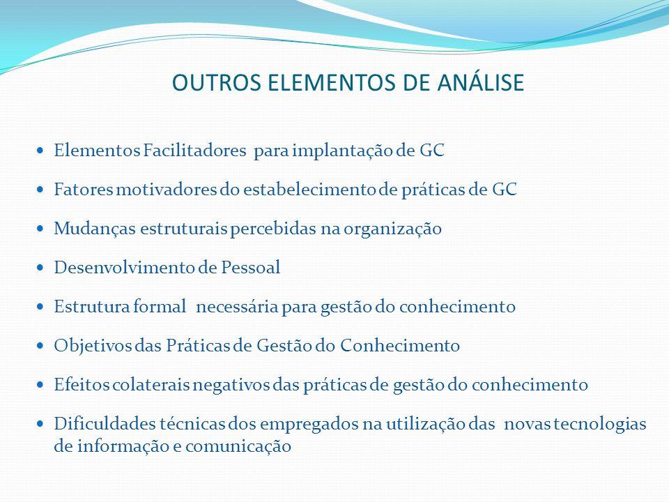 Elementos Facilitadores para implantação de GC Fatores motivadores do estabelecimento de práticas de GC Mudanças estruturais percebidas na organização