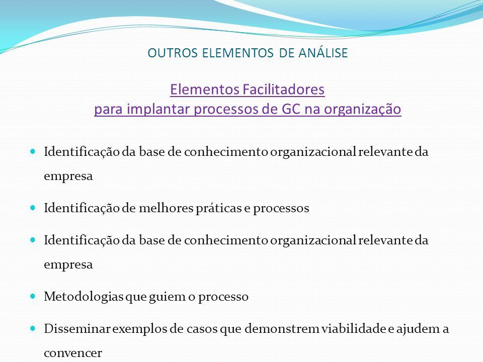 OUTROS ELEMENTOS DE ANÁLISE Elementos Facilitadores para implantar processos de GC na organização Identificação da base de conhecimento organizacional