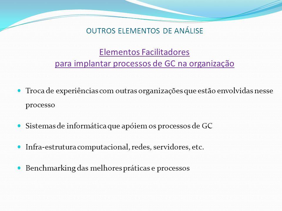 OUTROS ELEMENTOS DE ANÁLISE Elementos Facilitadores para implantar processos de GC na organização Troca de experiências com outras organizações que es