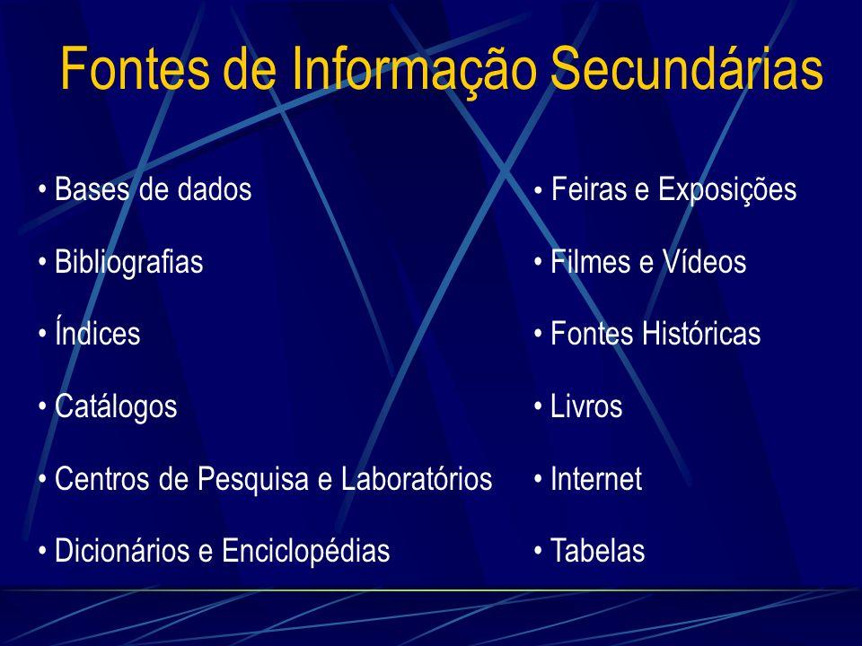 Fontes de Informação Secundárias Bases de dados Bibliografias Índices Catálogos Centros de Pesquisa e Laboratórios Dicionários e Enciclopédias Feiras